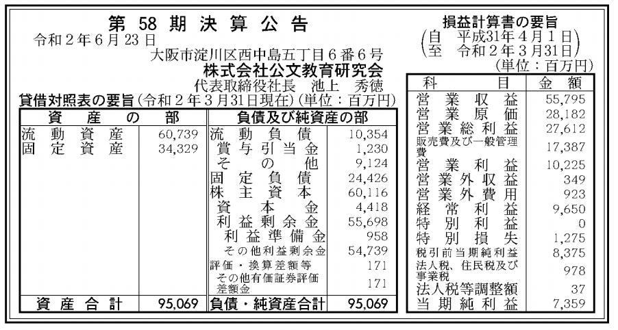 株式会社公文教育研究会 売上高