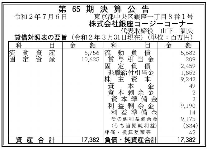 株式会社銀座コージーコーナー 売上高