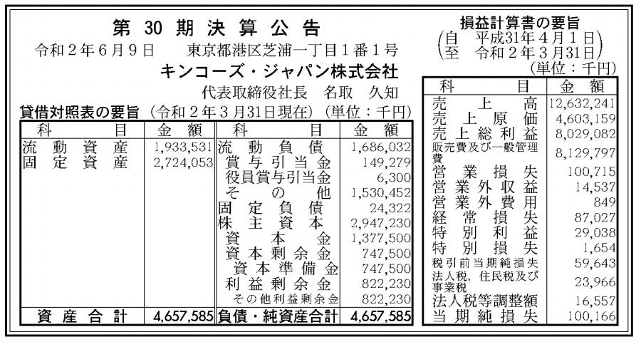 キンコーズ・ジャパン株式会社 売上高