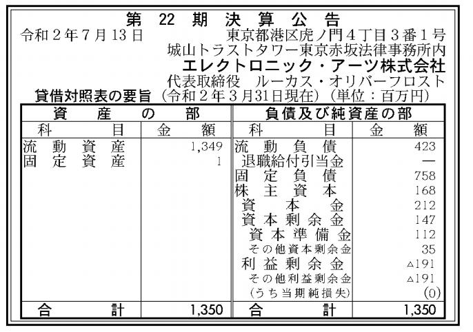 エレクトロニック・アーツ株式会社 売上高