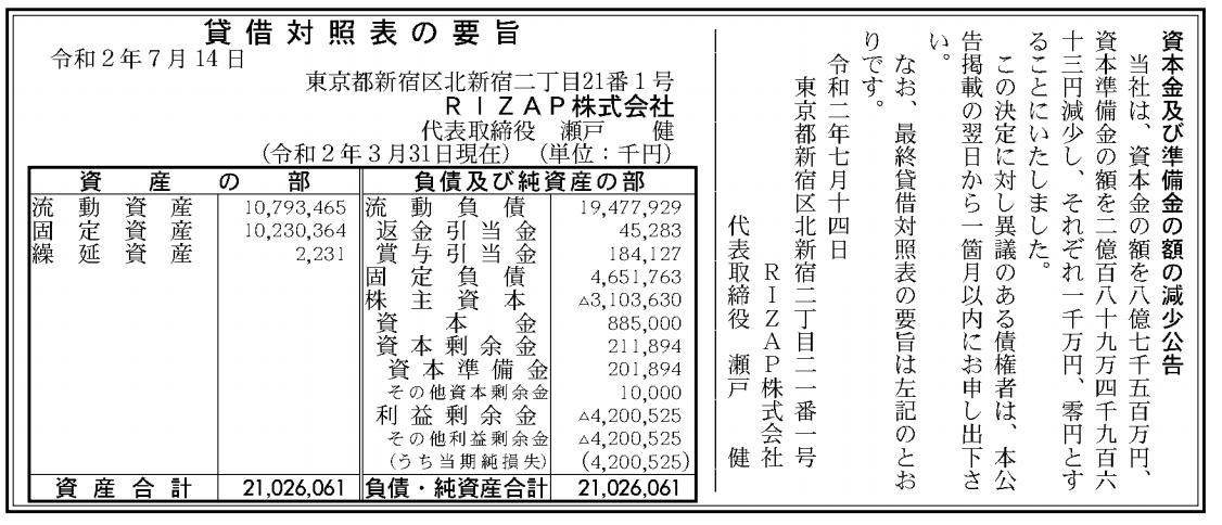 RIZAP株式会社 売上高