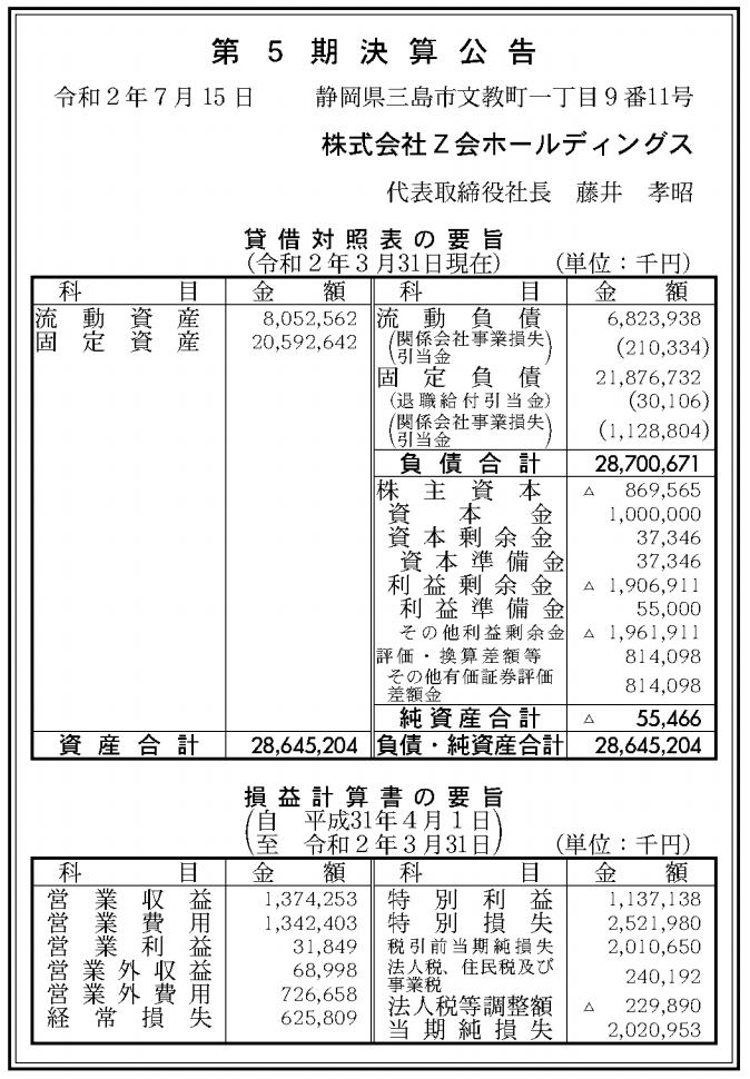 株式会社Z会ホールディングス 売上高