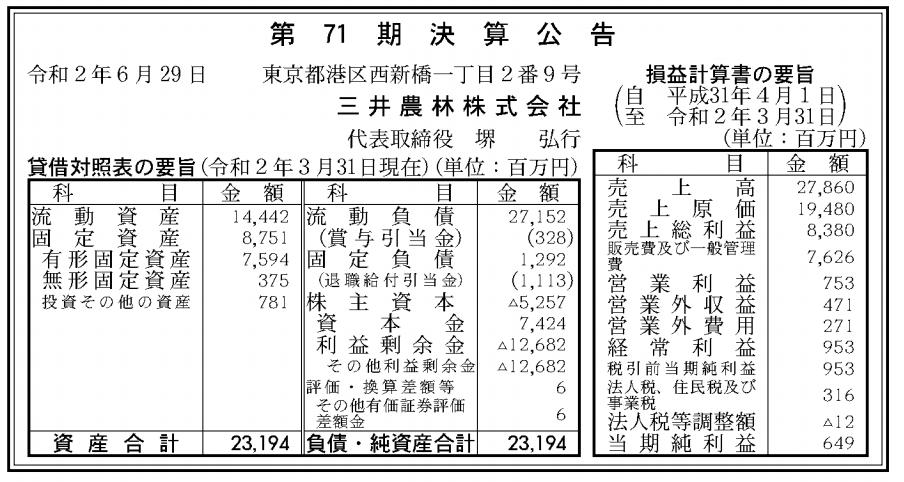 三井農林株式会社 売上高