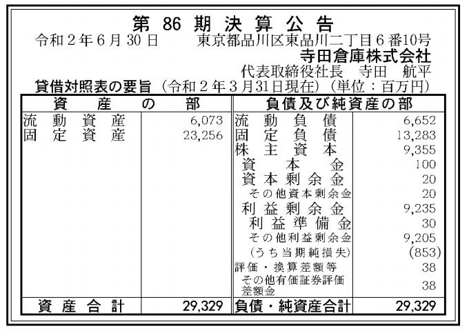 寺田倉庫株式会社 売上高