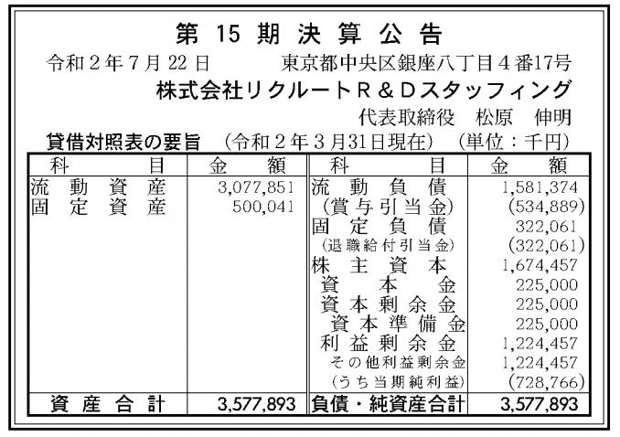 株式会社リクルートR&Dスタッフィング 売上高