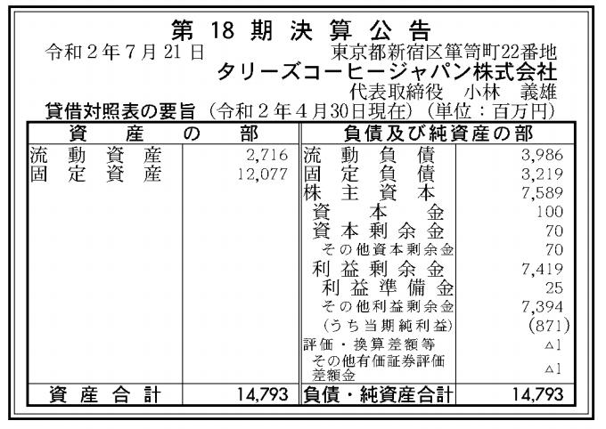 タリーズコーヒージャパン株式会社 売上高