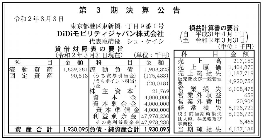 DiDiモビリティージャパン株式会社 売上高