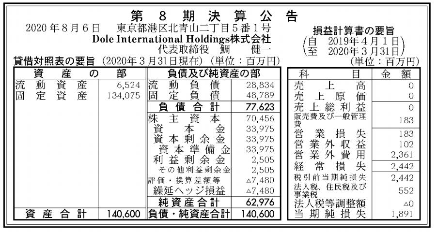 Dole International 株式会社 売上高