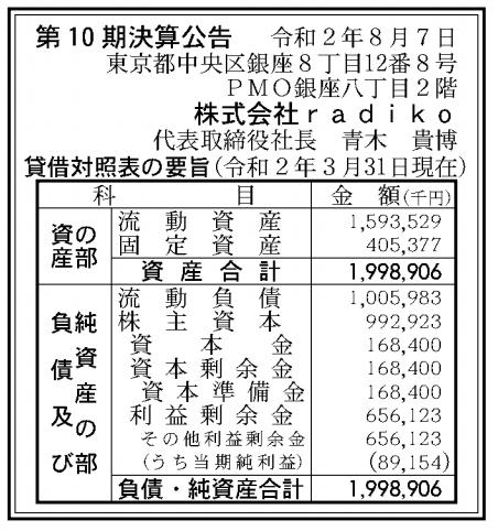 株式会社radiko 売上高