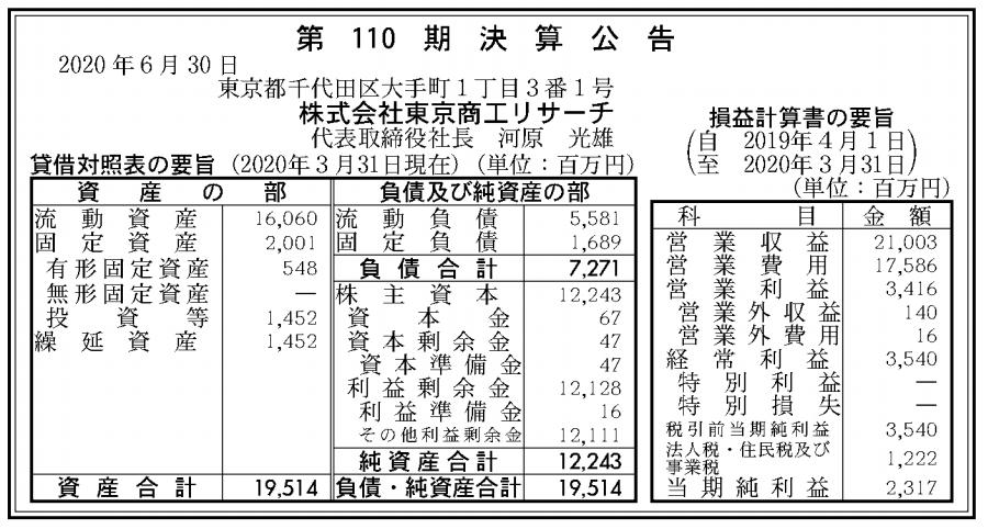 株式会社東京商工リサーチ 売上高