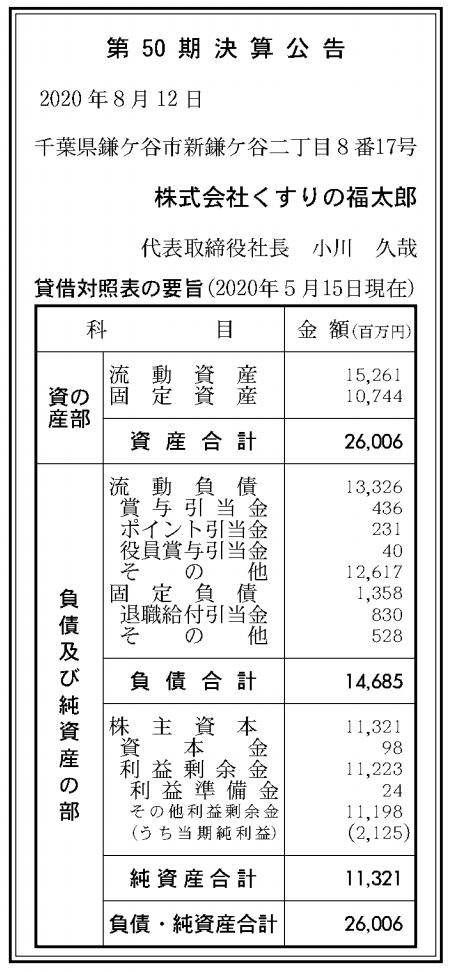 株式会社くすりの福太郎 売上高