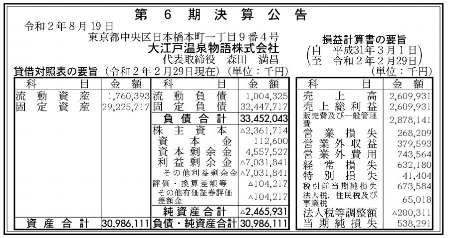 大江戸温泉物語株式会社 売上高