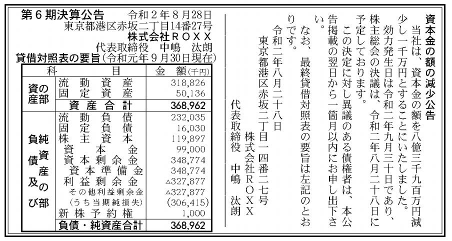 株式会社ROXX 売上高