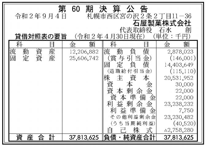 石屋製菓株式会社 売上高