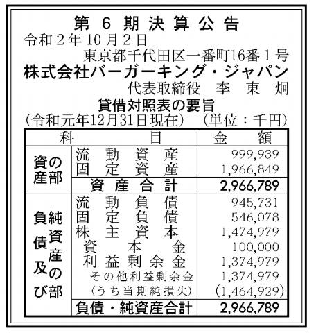株式会社バーガーキング・ジャパン 売上高