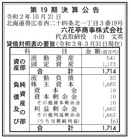 六花亭商事株式会社 売上高