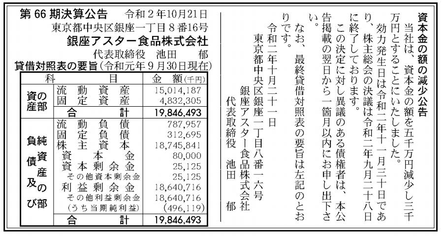 銀座アスター株式会社 売上高