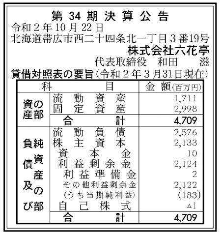 株式会社六花亭 売上高