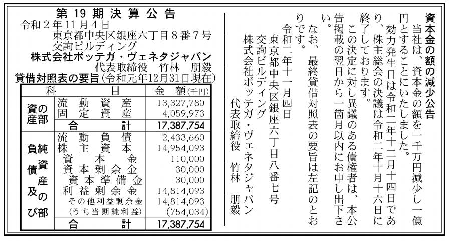 株式会社ボッテガ・ベネタ 売上高
