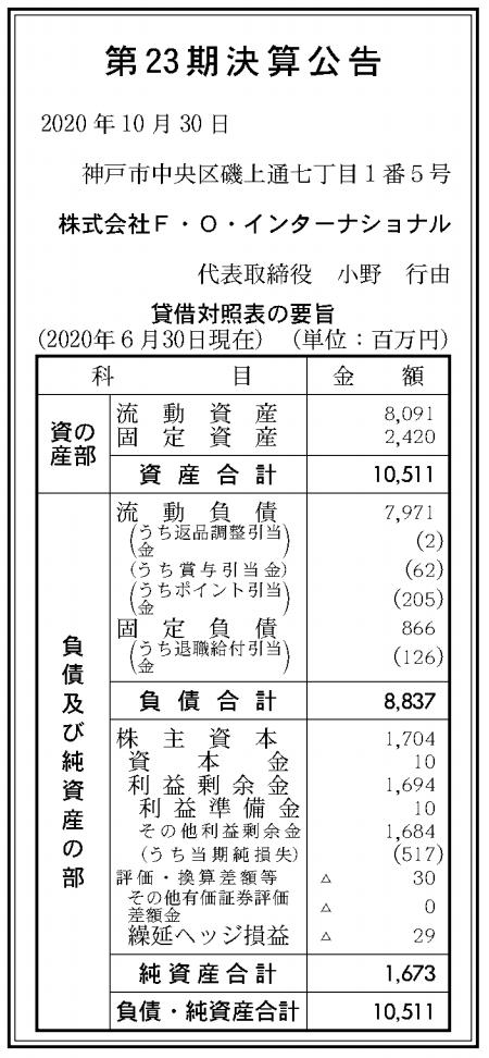 株式会社F・Oインターナショナル 売上高