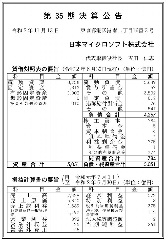 日本マイクロソフト株式会社 売上高