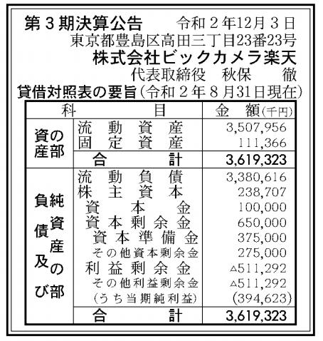 株式会社ビックカメラ楽天 売上高