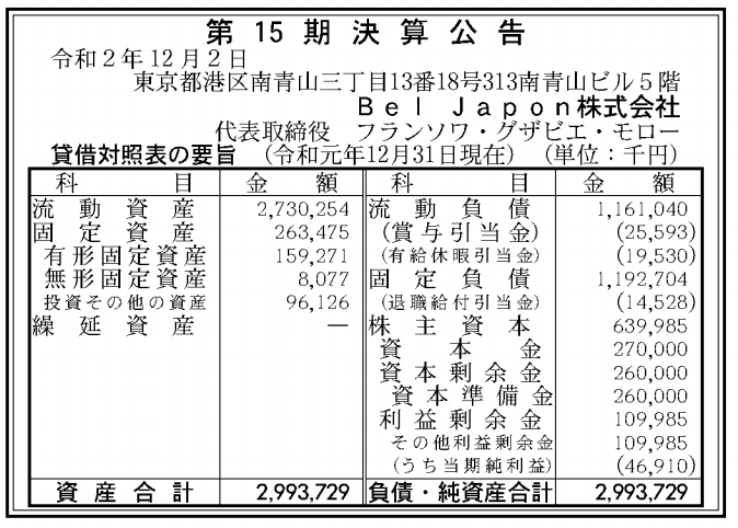 Bel Japon株式会社 売上高