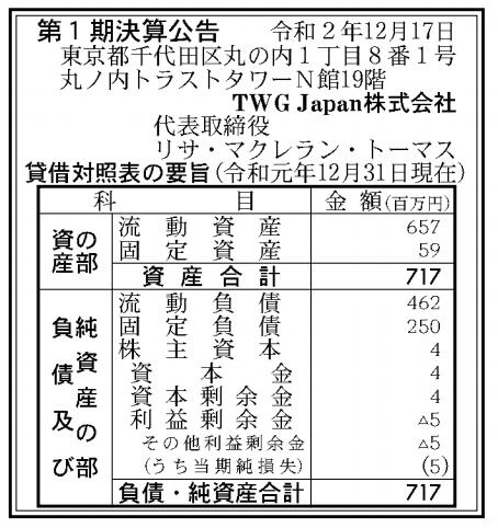 TWG Japan株式会社 売上高