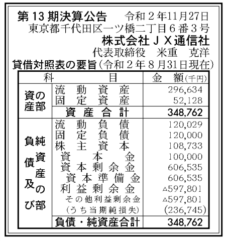 株式会社JX通信社 売上高