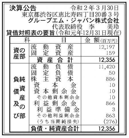 グループエム・ジャパン株式会社 売上高