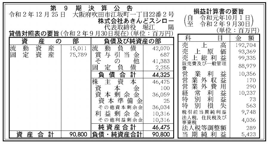 株式会社あきんどスシロー 売上高