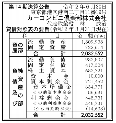 カーコンビニ倶楽部株式会社 売上高