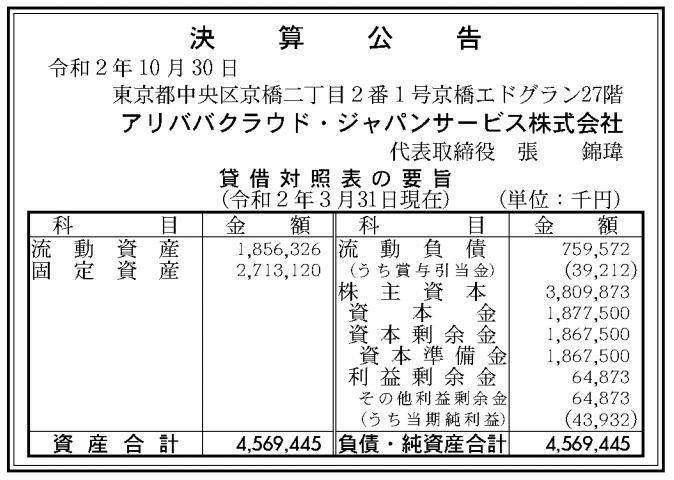 アリババクラウド・ジャパンサービス株式会社 売上高