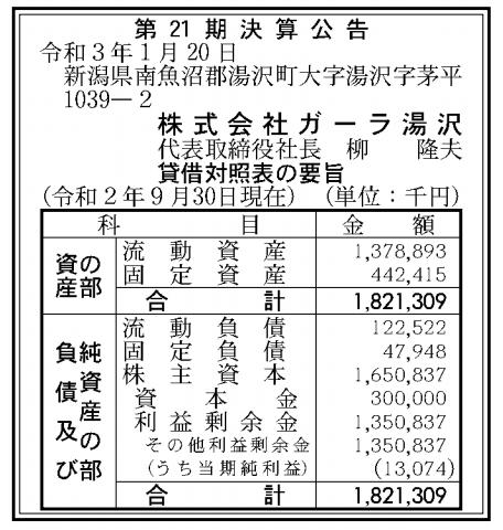 株式会社ガーラ湯沢 売上高
