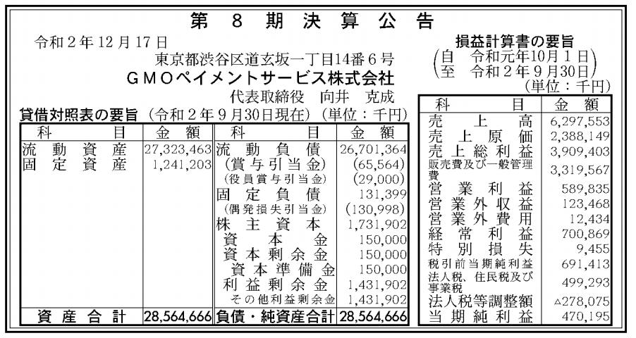 GMOペイメントサービス株式会社 売上高