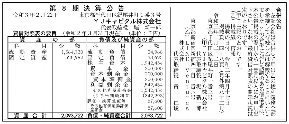 YJキャピタル株式会社 売上高