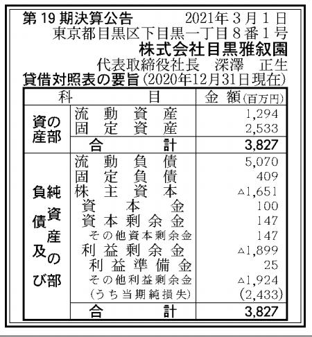 株式会社目黒雅叙園 売上高