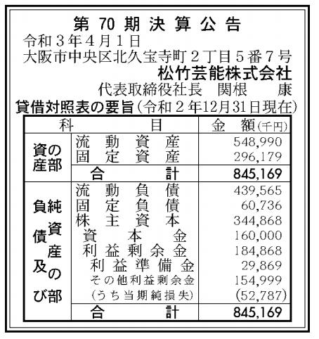 松竹芸能株式会社 売上高