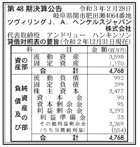ツヴィリングJAヘンケルスジャパン株式会社 売上高