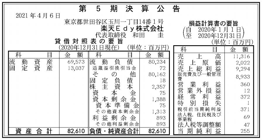 楽天edy株式会社 売上高