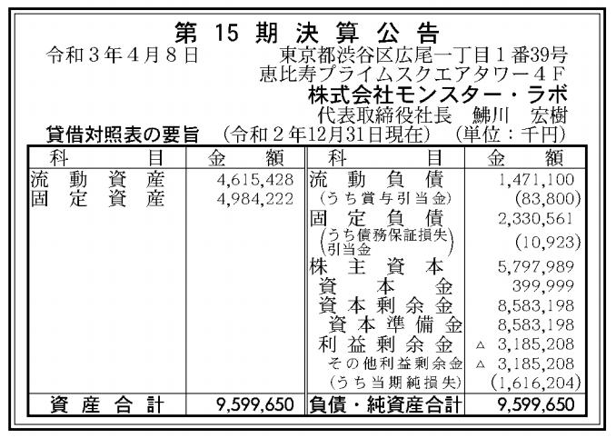 株式会社モンスター・ラボ 売上高