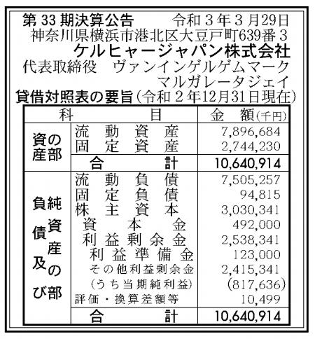 ケルヒャージャパン株式会社 売上高