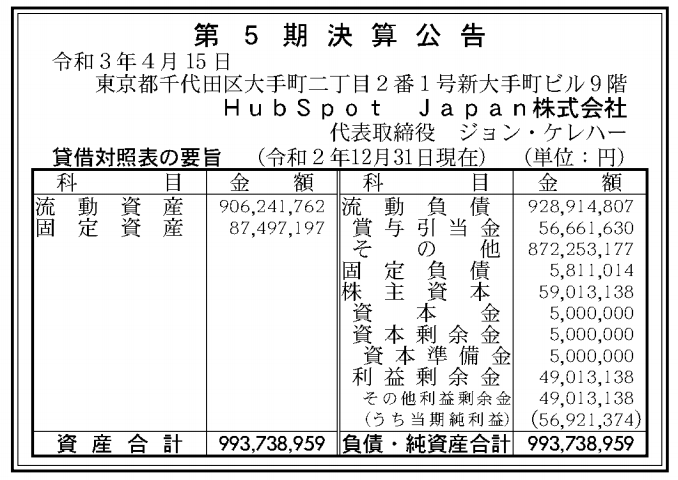 Hubspot Japan株式会社 売上高