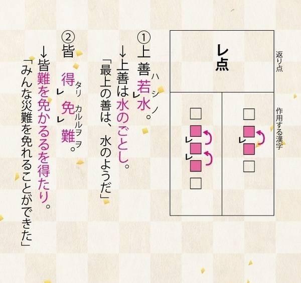 f:id:toudain:20181004123125j:plain
