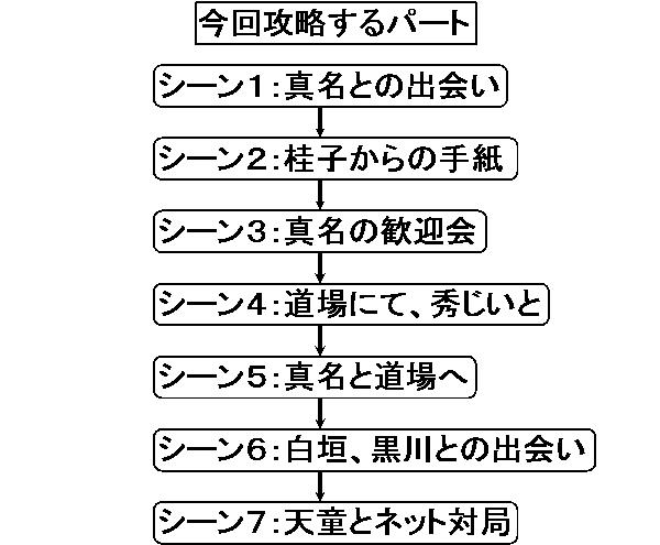 f:id:toufunokadohasokosokokatai:20170917163459p:plain