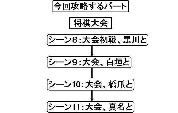 f:id:toufunokadohasokosokokatai:20170917163651p:plain