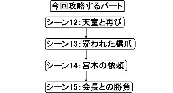 f:id:toufunokadohasokosokokatai:20170917163739p:plain