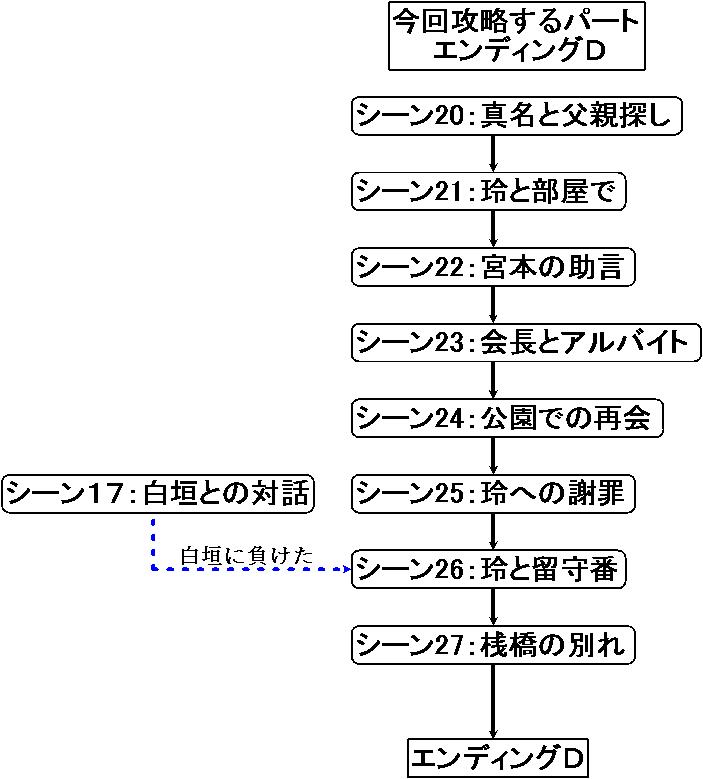 f:id:toufunokadohasokosokokatai:20170917170601p:plain