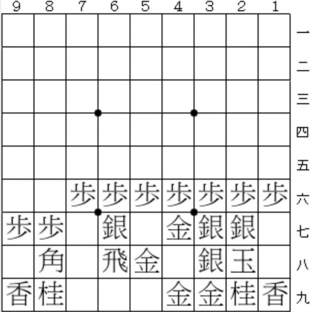 f:id:toufunokadohasokosokokatai:20180707003420j:plain