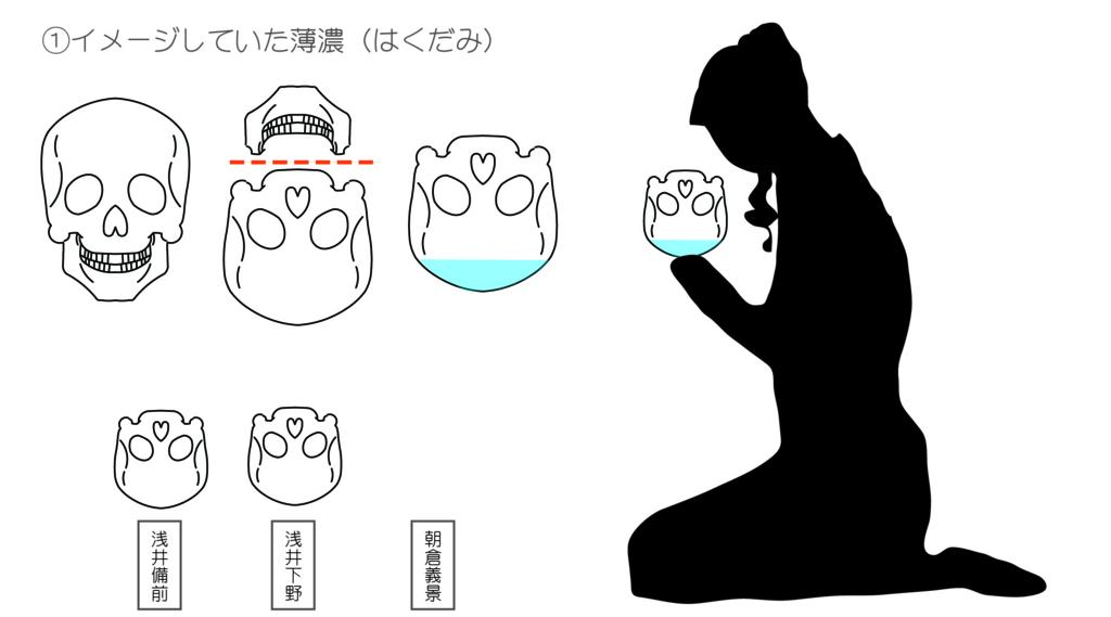f:id:toufunokansou:20170703013501j:plain